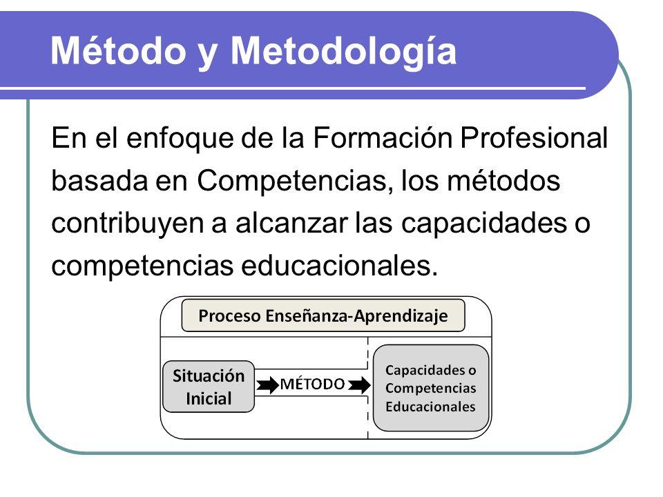 Método y Metodología En el enfoque de la Formación Profesional