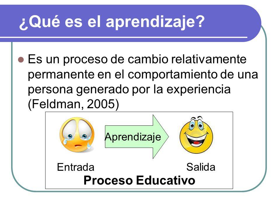 ¿Qué es el aprendizaje