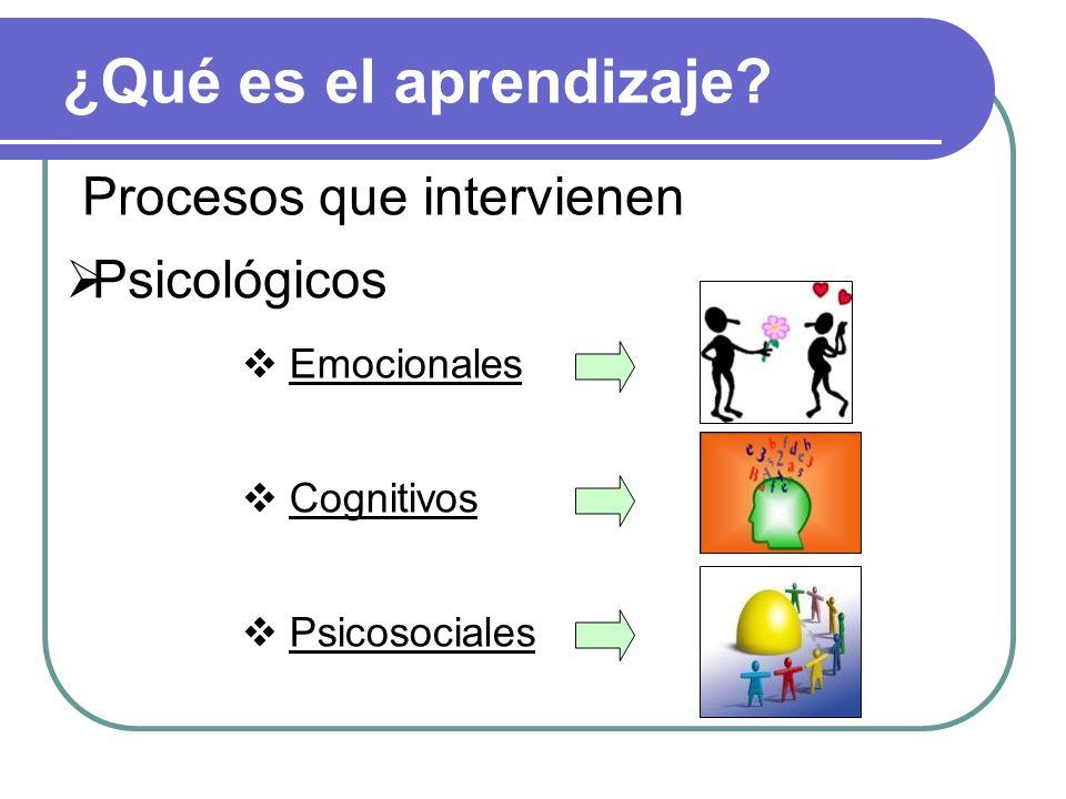 ¿Qué es el aprendizaje Procesos que intervienen Psicológicos