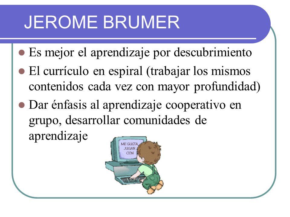 JEROME BRUMER Es mejor el aprendizaje por descubrimiento
