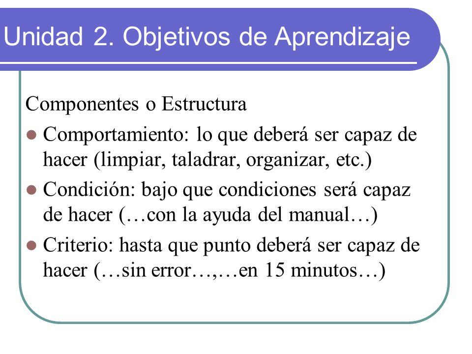 Unidad 2. Objetivos de Aprendizaje