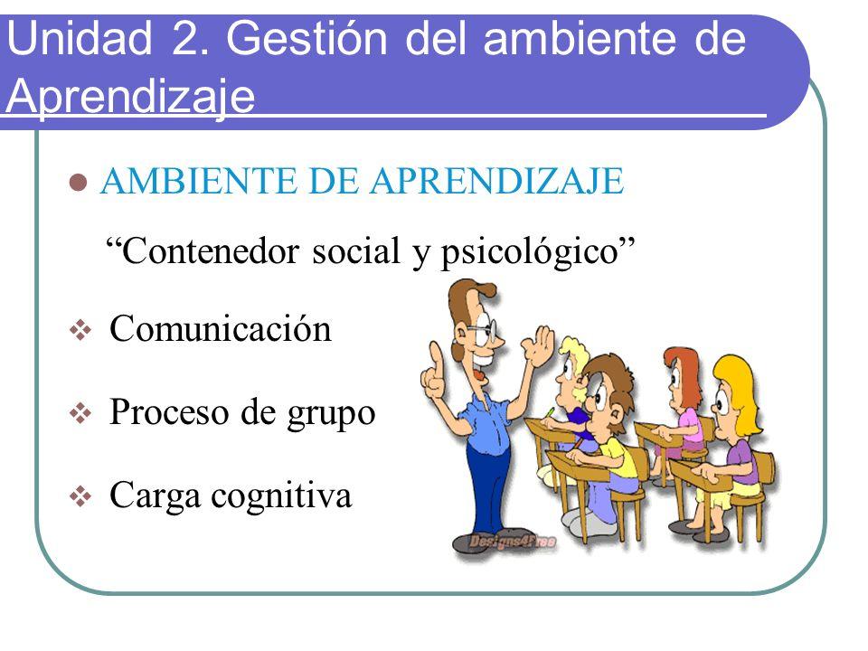 Unidad 2. Gestión del ambiente de Aprendizaje