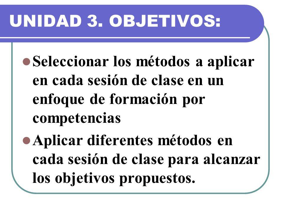 UNIDAD 3. OBJETIVOS: Seleccionar los métodos a aplicar en cada sesión de clase en un enfoque de formación por competencias.