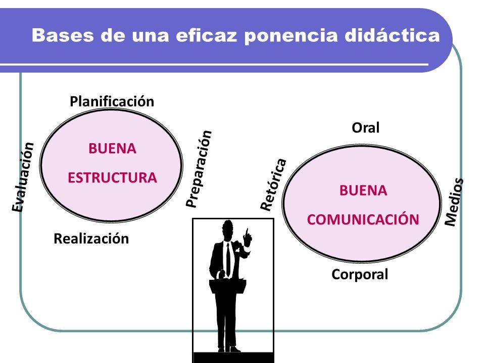Bases de una eficaz ponencia didáctica