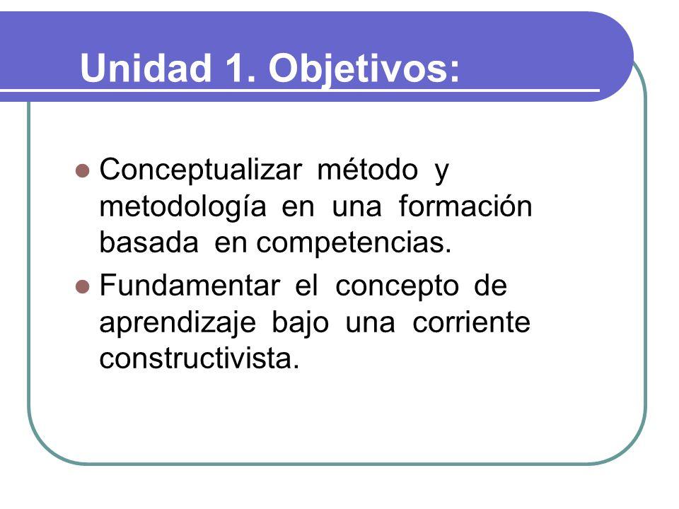 Unidad 1. Objetivos: Conceptualizar método y metodología en una formación basada en competencias.