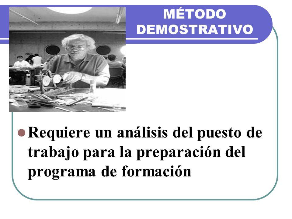 MÉTODO DEMOSTRATIVO Requiere un análisis del puesto de trabajo para la preparación del programa de formación.