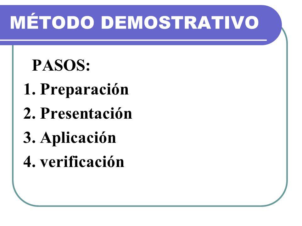 MÉTODO DEMOSTRATIVO PASOS: 1. Preparación 2. Presentación 3. Aplicación 4. verificación