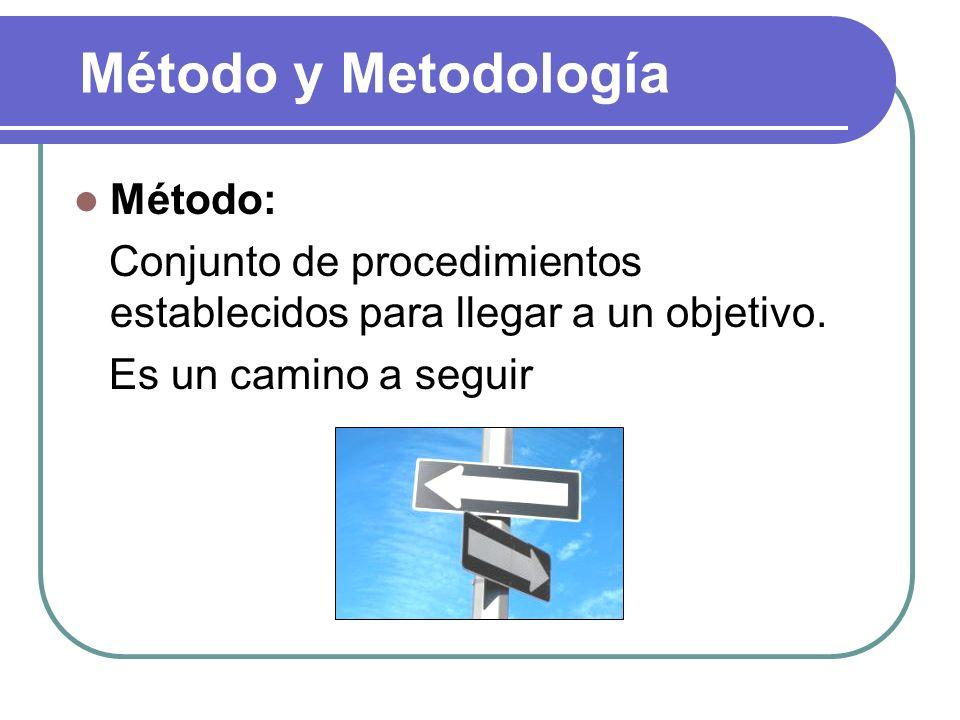 Método y Metodología Método: