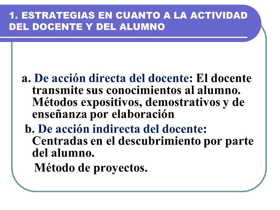 1. ESTRATEGIAS EN CUANTO A LA ACTIVIDAD DEL DOCENTE Y DEL ALUMNO