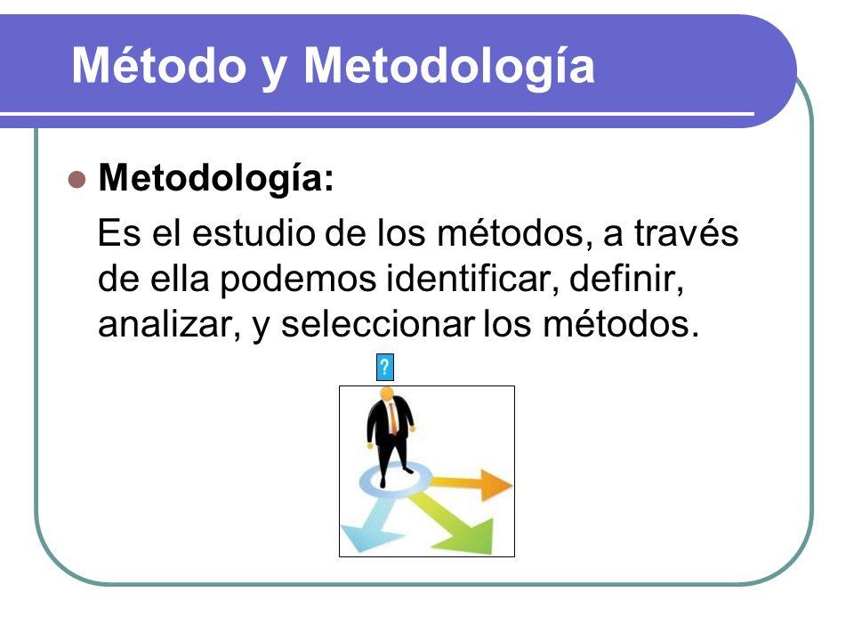 Método y Metodología Metodología: