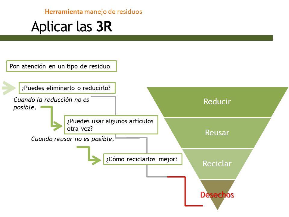 Aplicar las 3R Reducir Reusar Reciclar Desechos