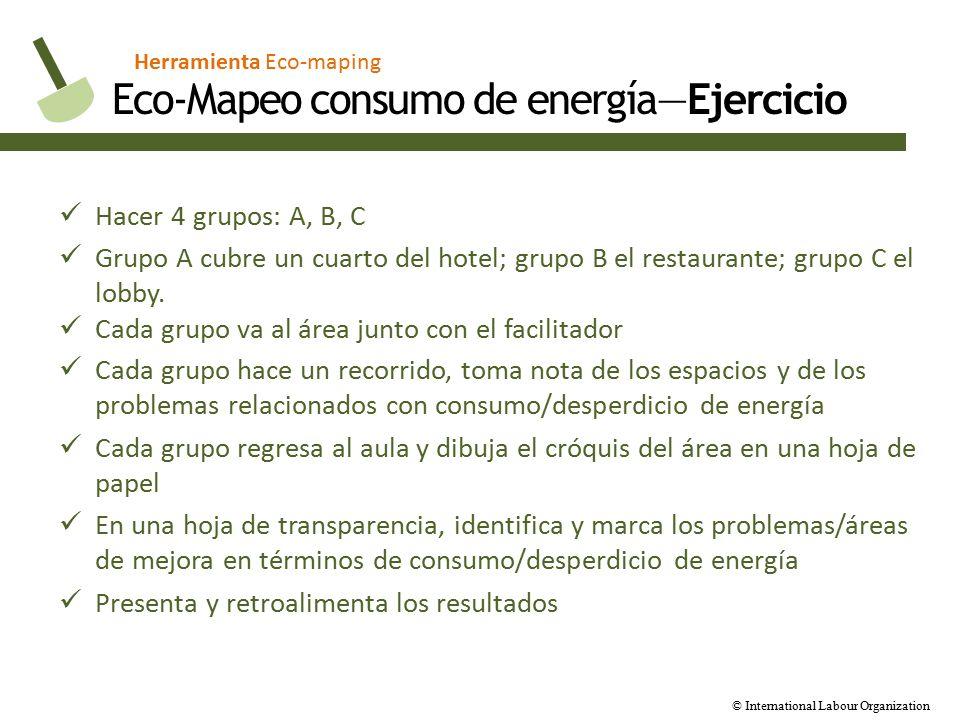 Eco-Mapeo consumo de energía—Ejercicio