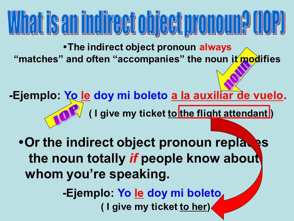 What is an indirect object pronoun (IOP)