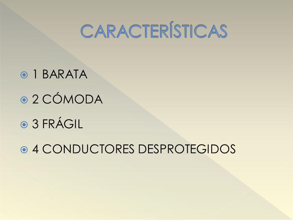 CARACTERÍSTICAS 1 BARATA 2 CÓMODA 3 FRÁGIL 4 CONDUCTORES DESPROTEGIDOS