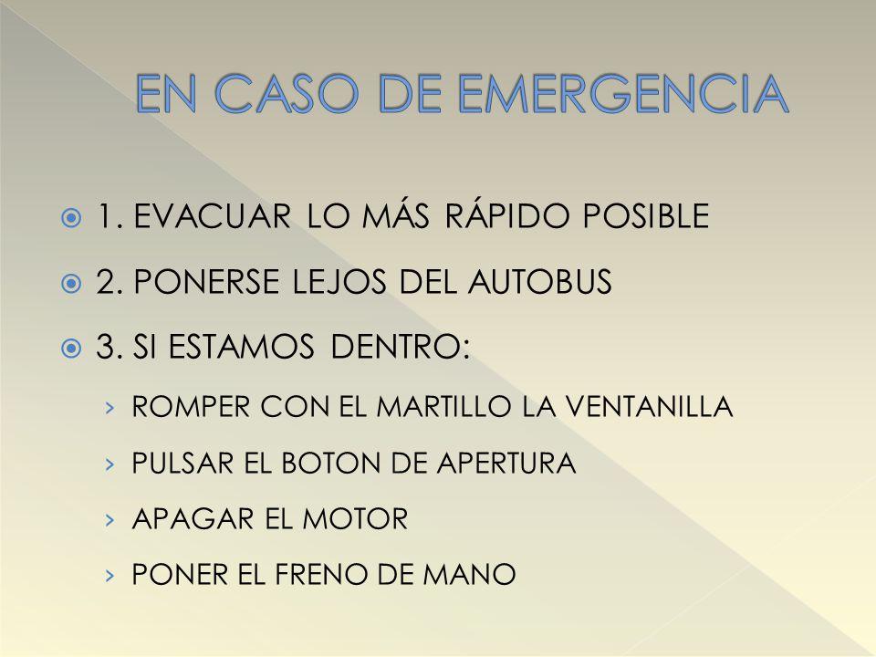 EN CASO DE EMERGENCIA 1. EVACUAR LO MÁS RÁPIDO POSIBLE