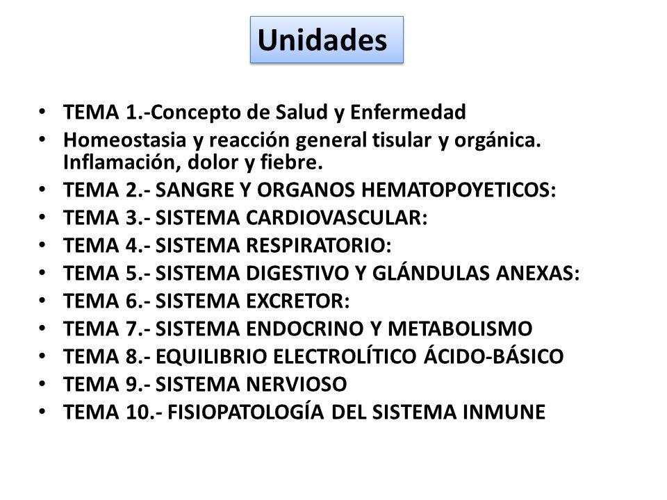 Unidades TEMA 1.-Concepto de Salud y Enfermedad