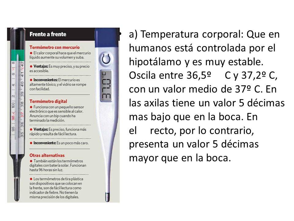a) Temperatura corporal: Que en humanos está controlada por el hipotálamo y es muy estable.