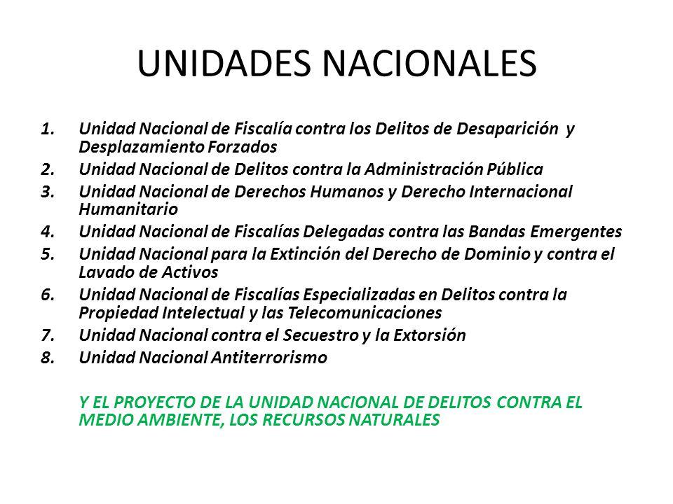 UNIDADES NACIONALES Unidad Nacional de Fiscalía contra los Delitos de Desaparición y Desplazamiento Forzados