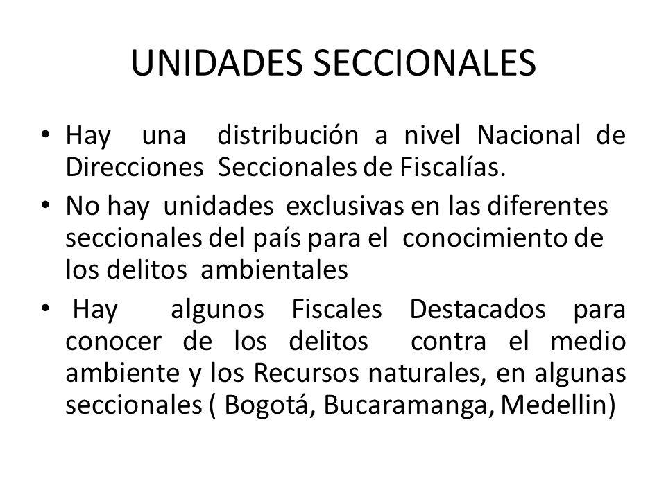 UNIDADES SECCIONALES Hay una distribución a nivel Nacional de Direcciones Seccionales de Fiscalías.