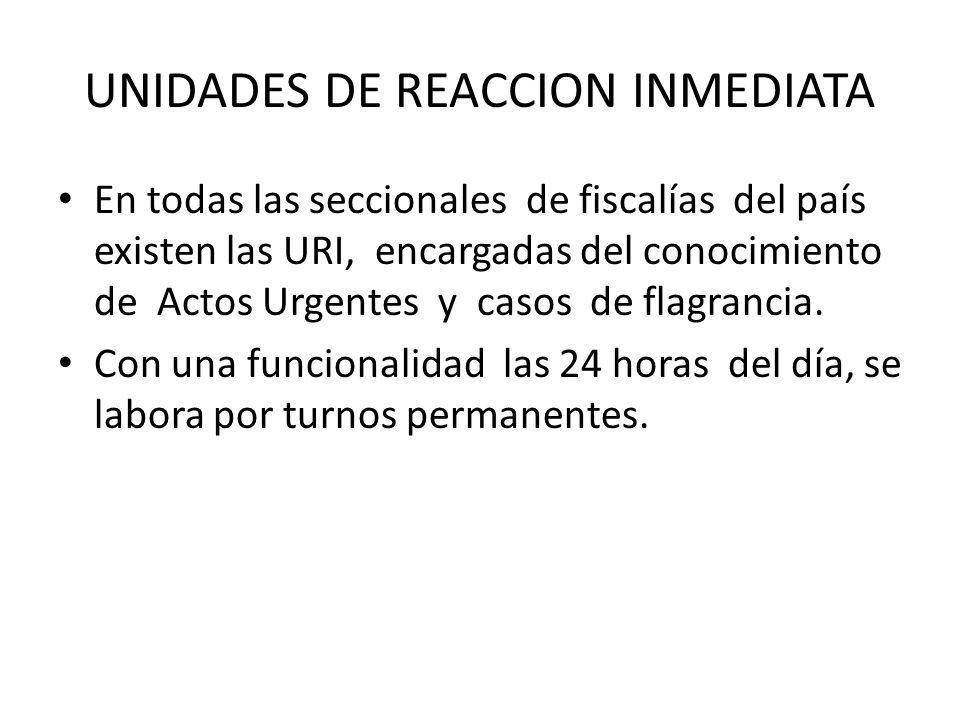UNIDADES DE REACCION INMEDIATA