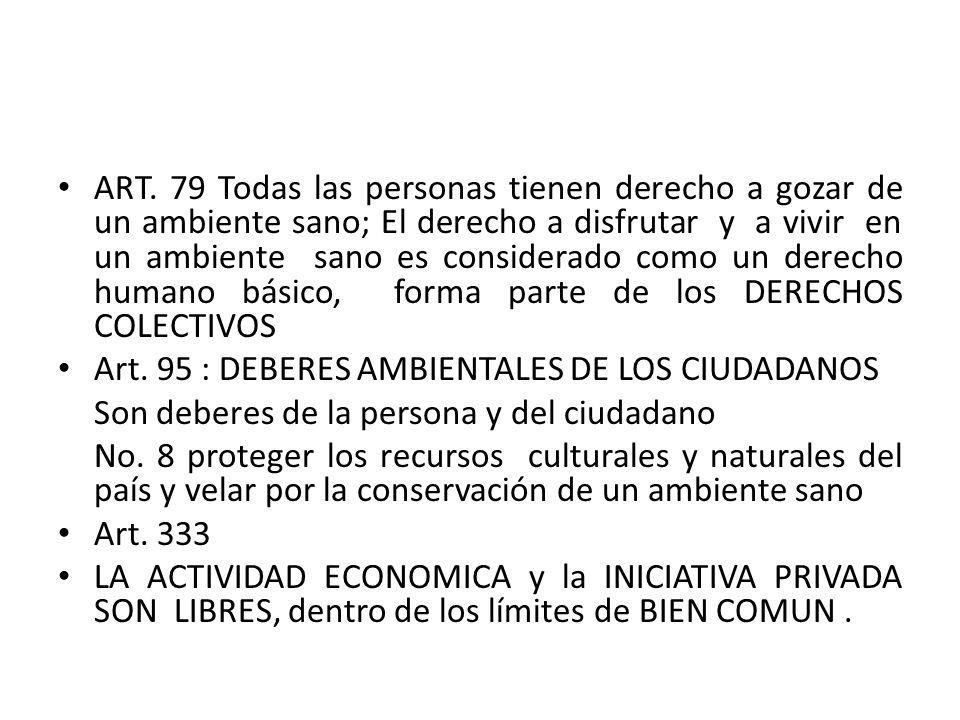 ART. 79 Todas las personas tienen derecho a gozar de un ambiente sano; El derecho a disfrutar y a vivir en un ambiente sano es considerado como un derecho humano básico, forma parte de los DERECHOS COLECTIVOS