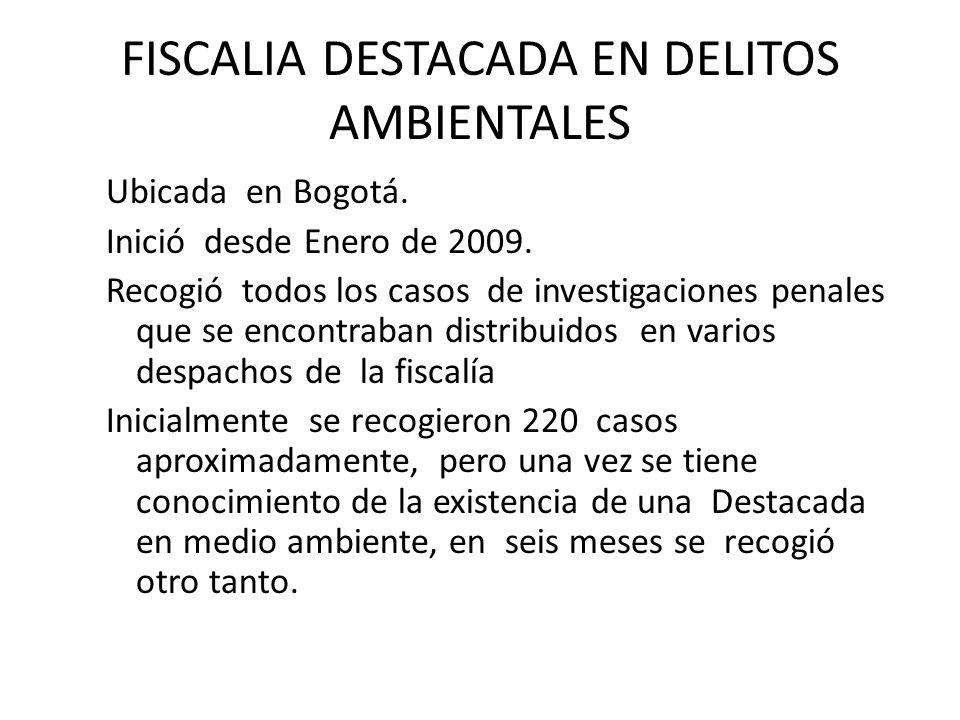 FISCALIA DESTACADA EN DELITOS AMBIENTALES