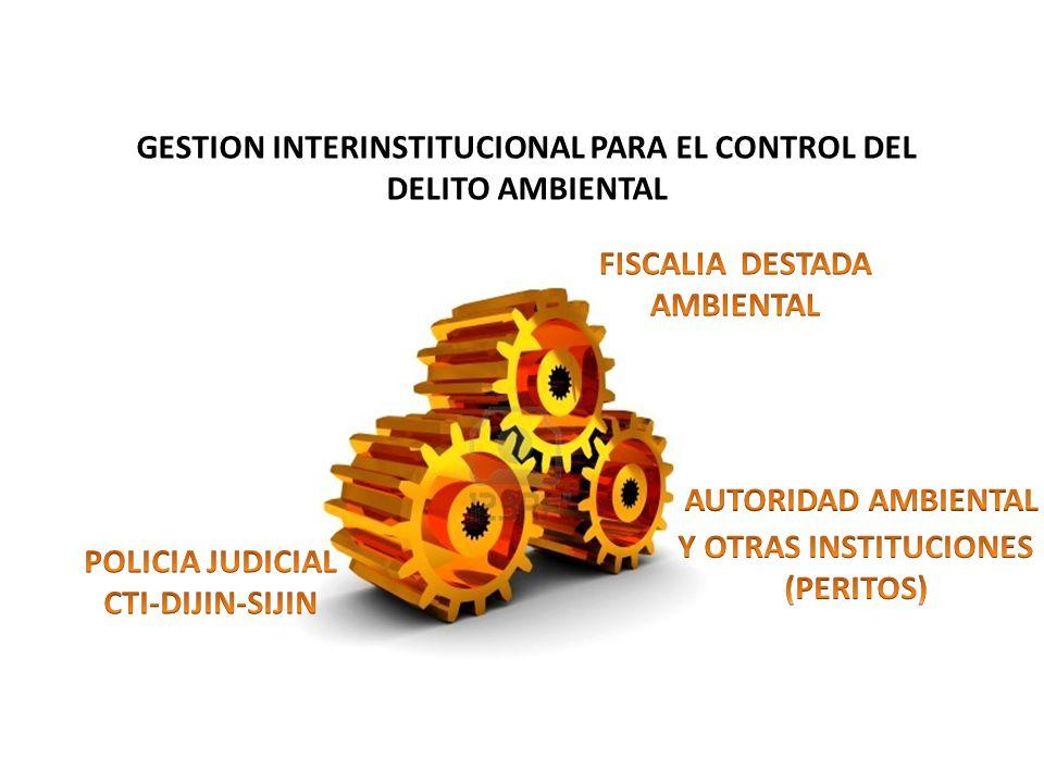 GESTION INTERINSTITUCIONAL PARA EL CONTROL DEL DELITO AMBIENTAL