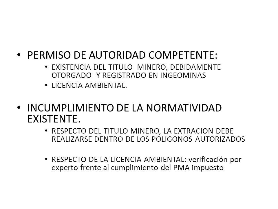 PERMISO DE AUTORIDAD COMPETENTE: