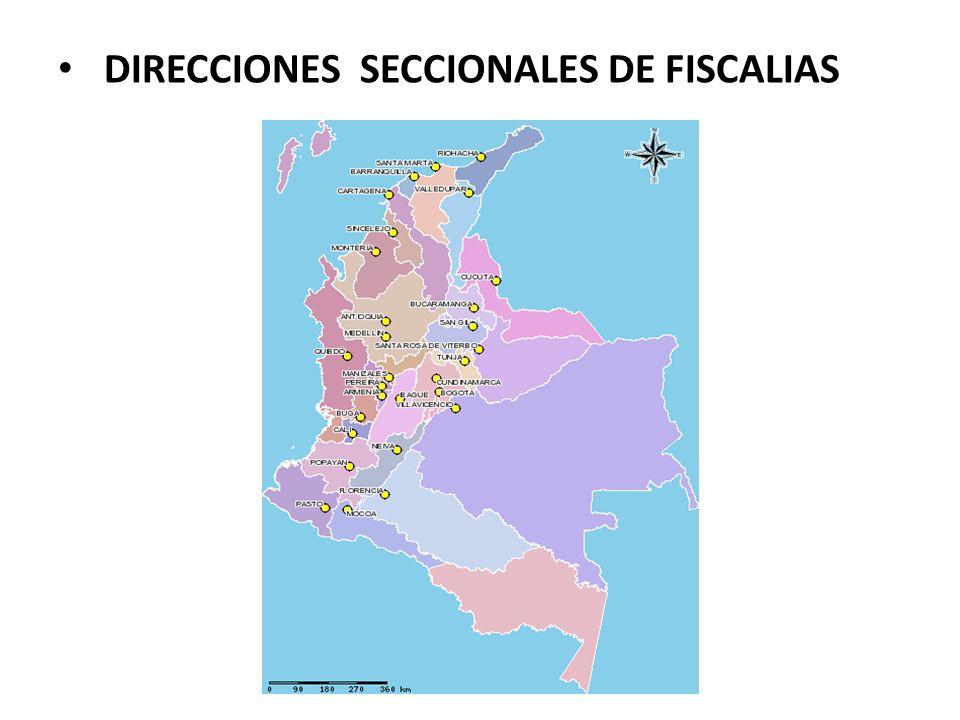 DIRECCIONES SECCIONALES DE FISCALIAS