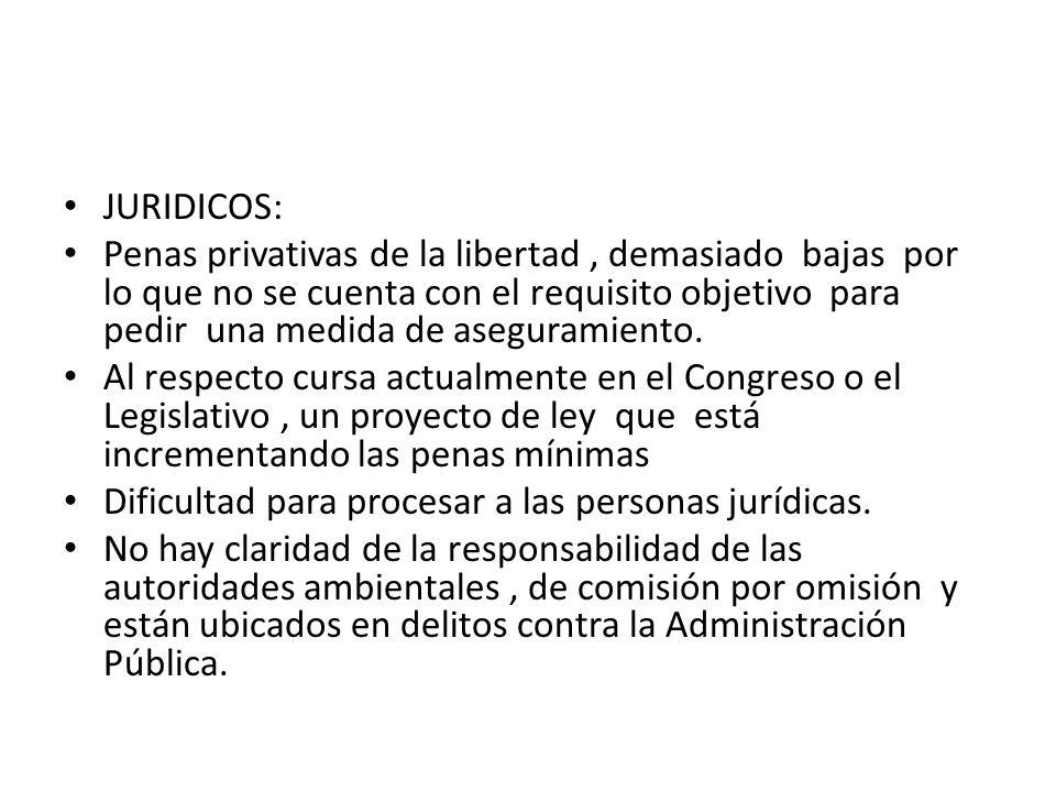 JURIDICOS: