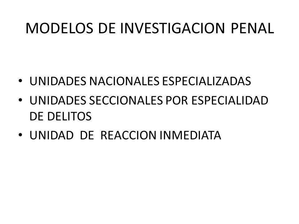 MODELOS DE INVESTIGACION PENAL