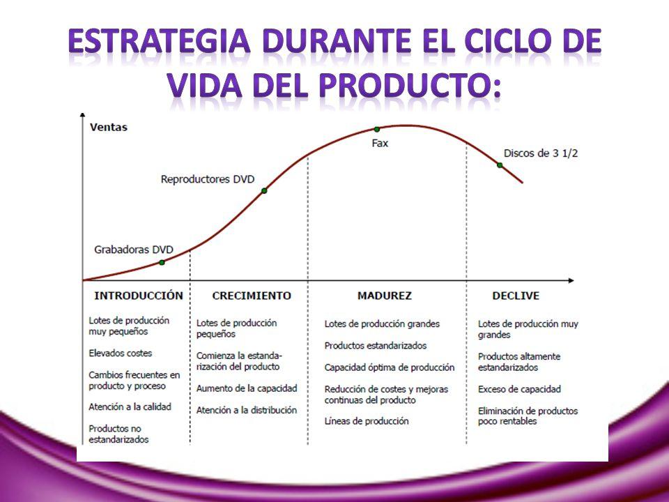 Estrategia durante el ciclo de vida del producto: