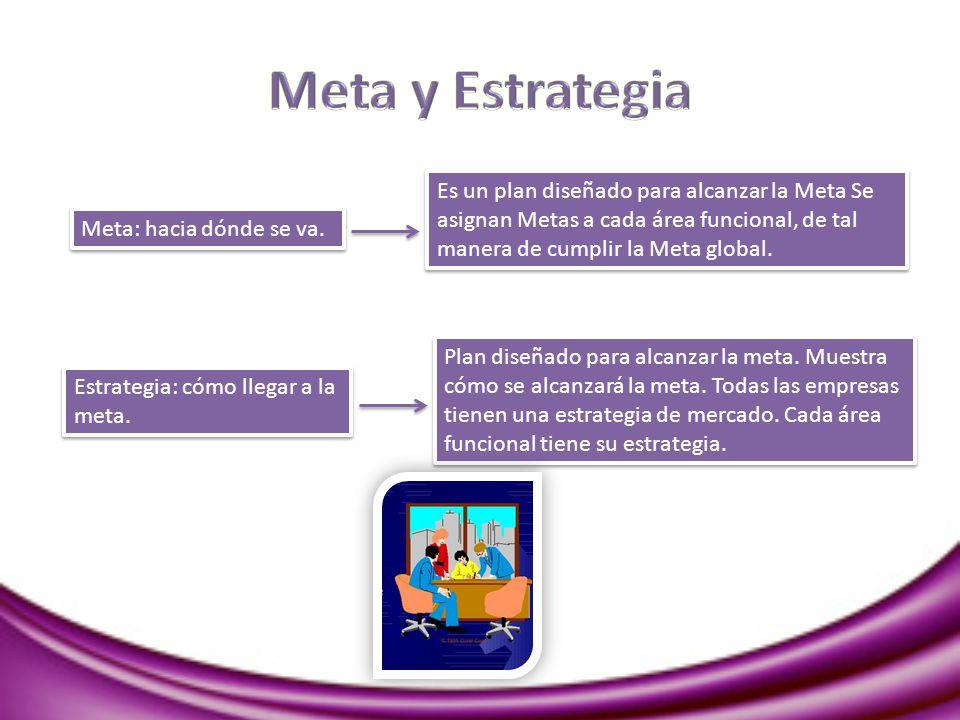 Meta y Estrategia Es un plan diseñado para alcanzar la Meta Se asignan Metas a cada área funcional, de tal manera de cumplir la Meta global.