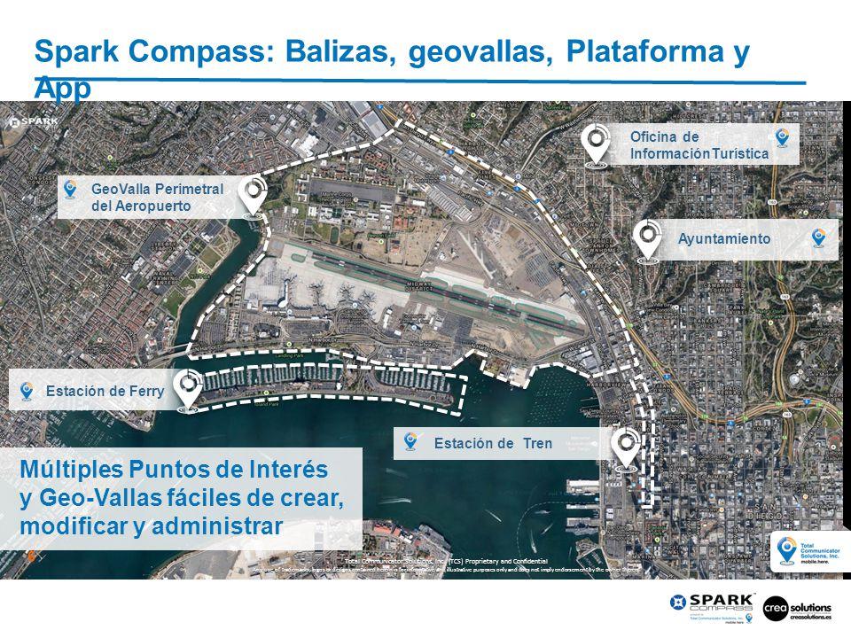3 Spark Compass: Balizas, geovallas, Plataforma y App