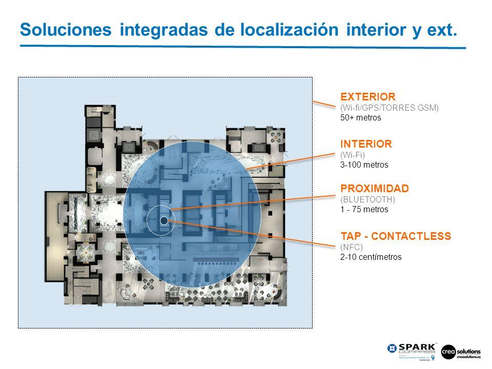 4 Spark Compass: Balizas, geovallas, Plataforma y App