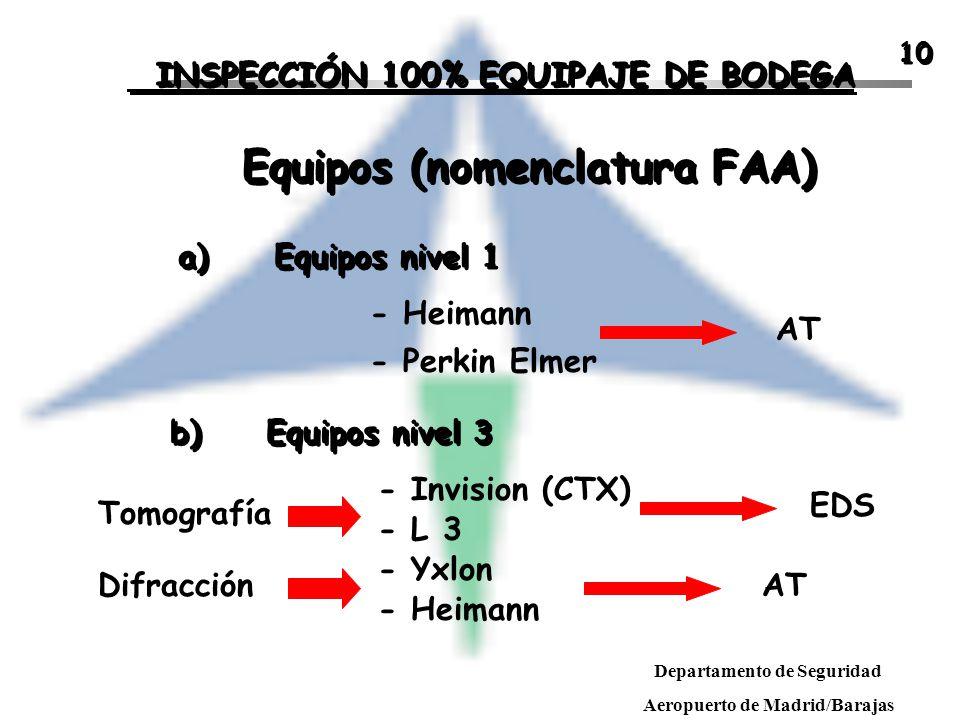 Equipos (nomenclatura FAA)