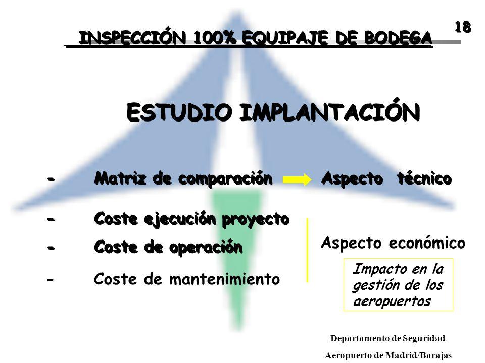 ESTUDIO IMPLANTACIÓN INSPECCIÓN 100% EQUIPAJE DE BODEGA