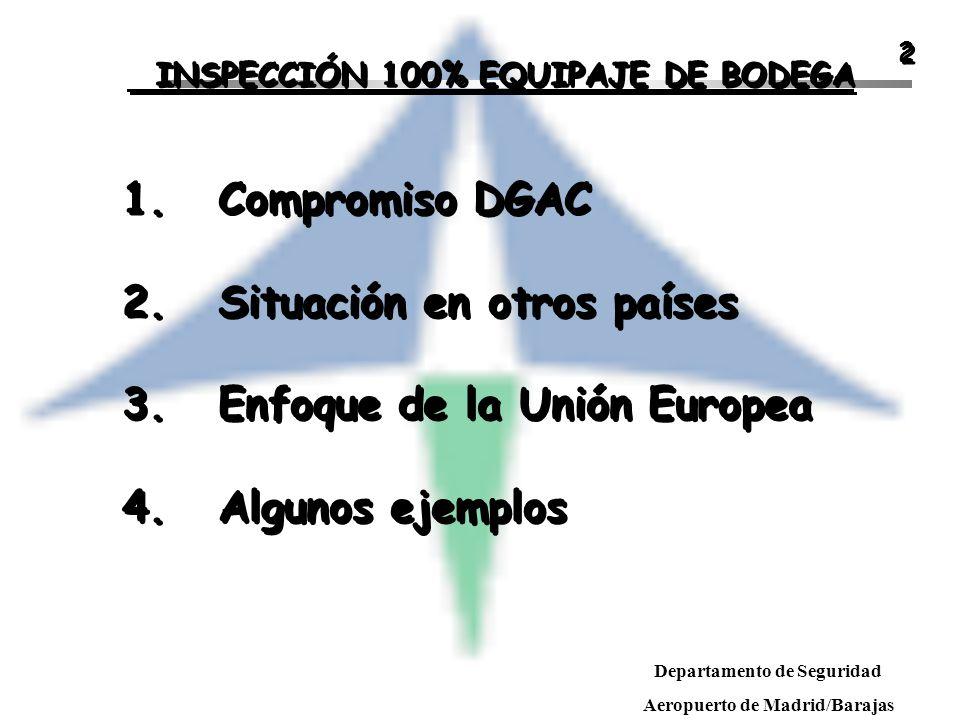 2. Situación en otros países 3. Enfoque de la Unión Europea