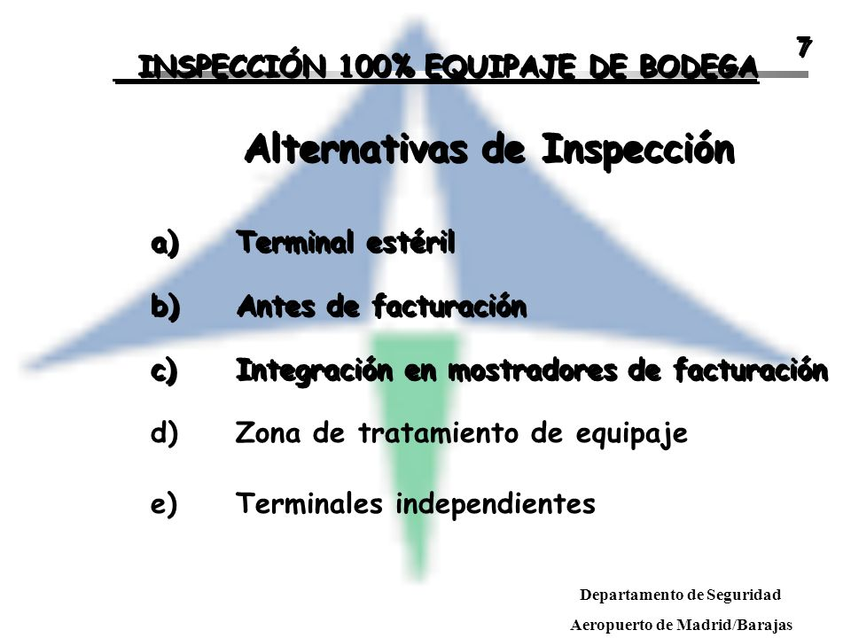 Alternativas de Inspección
