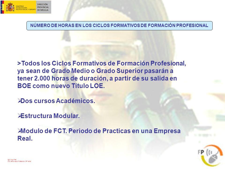 NÚMERO DE HORAS EN LOS CICLOS FORMATIVOS DE FORMACIÓN PROFESIONAL