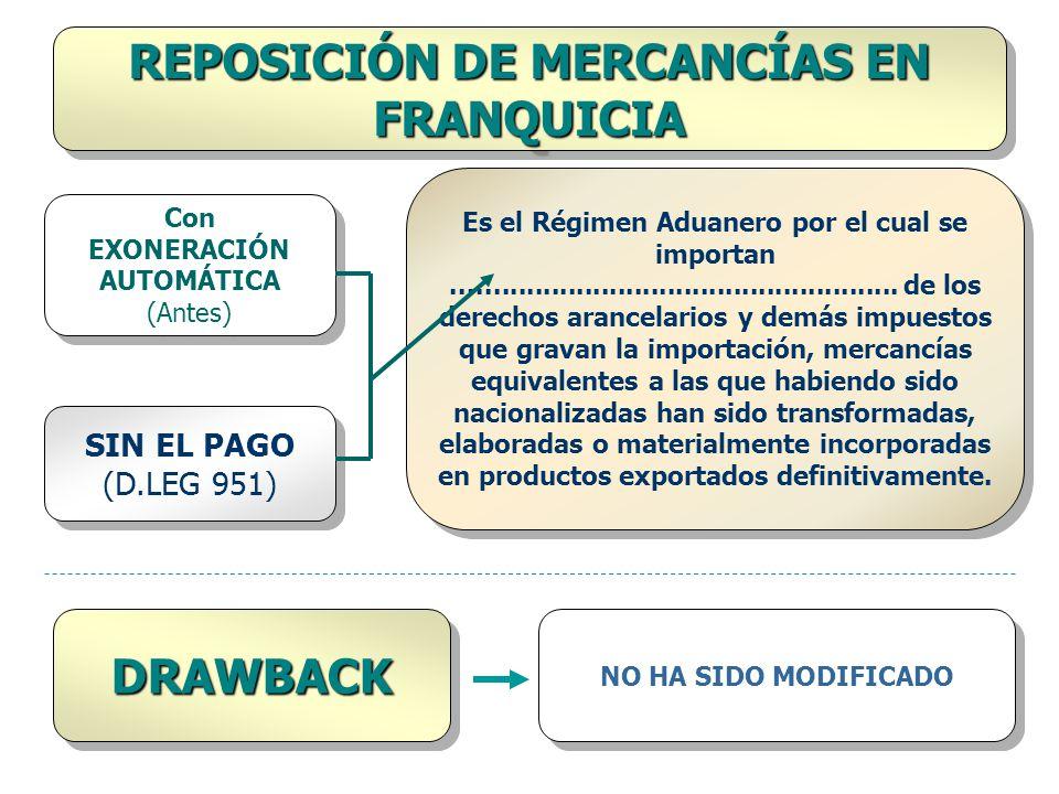 REPOSICIÓN DE MERCANCÍAS EN FRANQUICIA