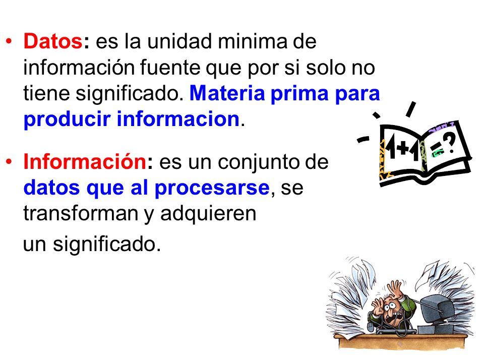 Datos: es la unidad minima de información fuente que por si solo no tiene significado. Materia prima para producir informacion.