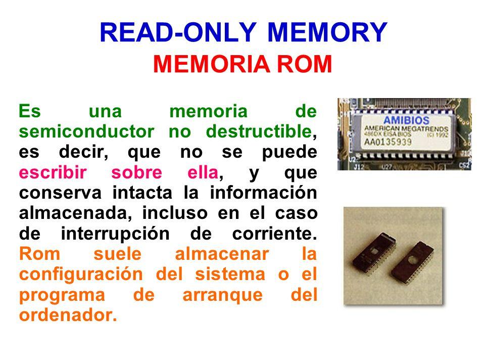 READ-ONLY MEMORY MEMORIA ROM