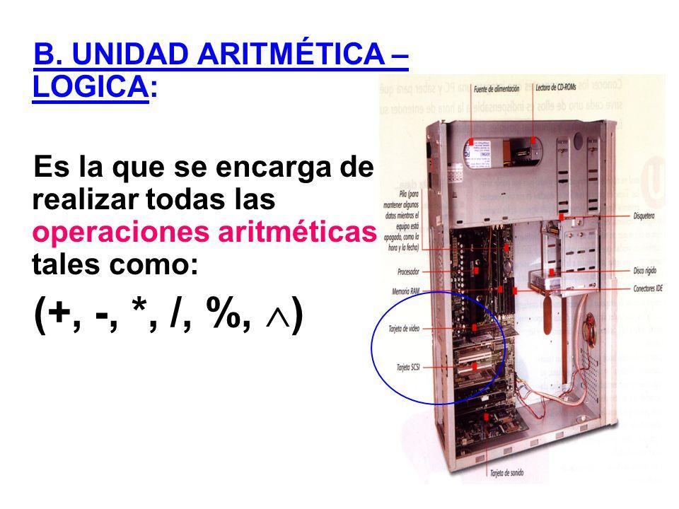 (+, -, *, /, %, ) B. UNIDAD ARITMÉTICA – LOGICA: