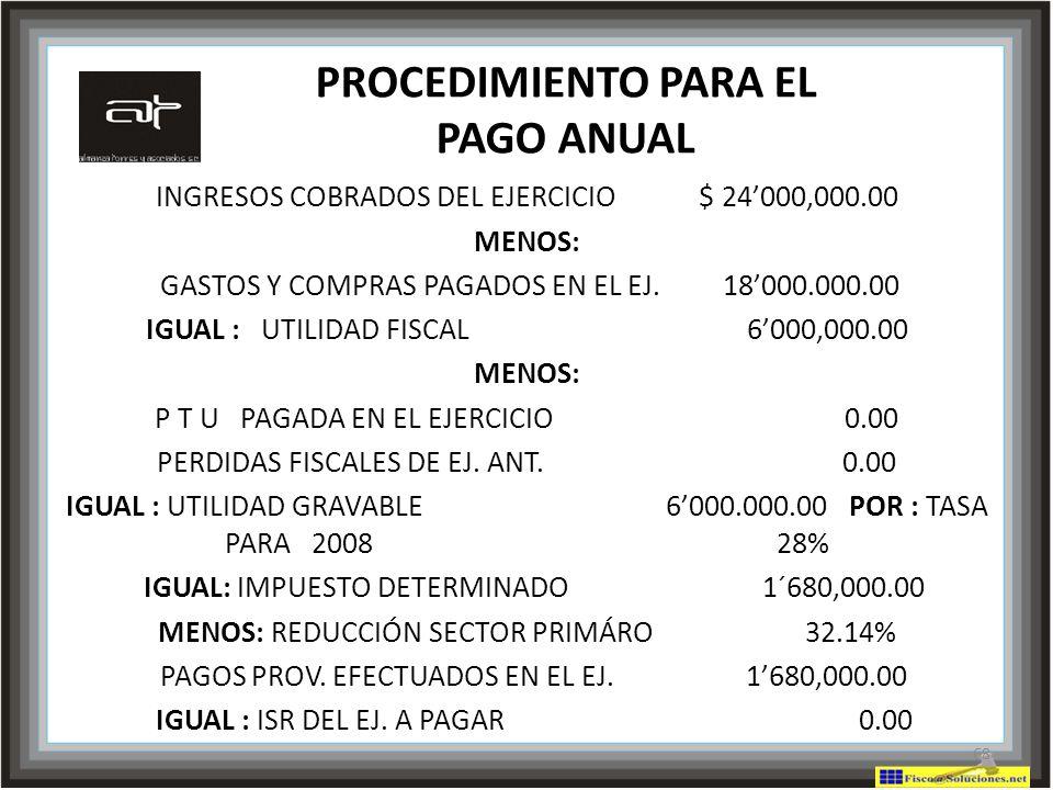 PROCEDIMIENTO PARA EL PAGO ANUAL