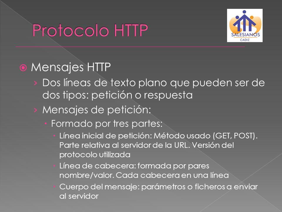 Protocolo HTTP Mensajes HTTP