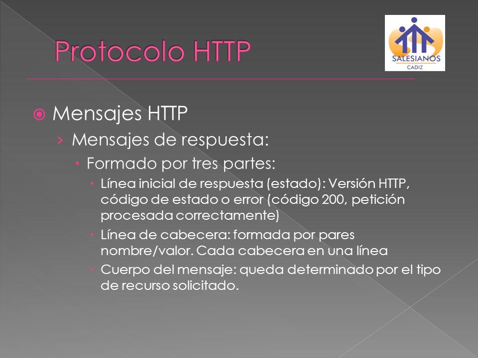 Protocolo HTTP Mensajes HTTP Mensajes de respuesta: