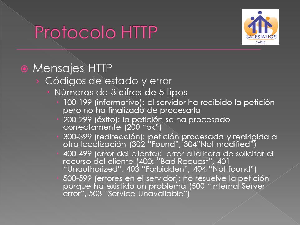 Protocolo HTTP Mensajes HTTP Códigos de estado y error
