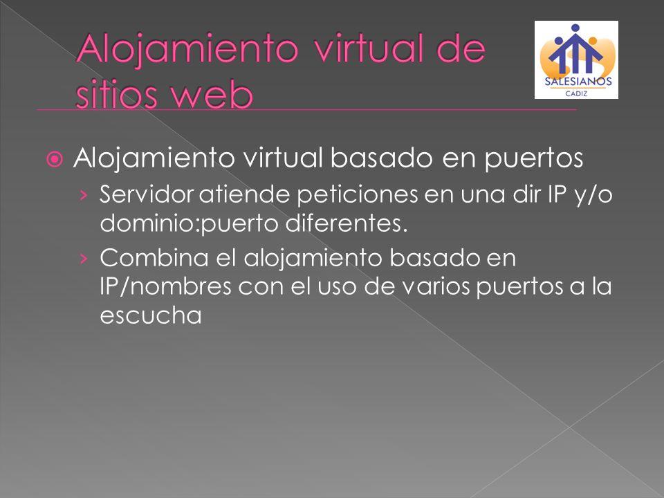 Alojamiento virtual de sitios web