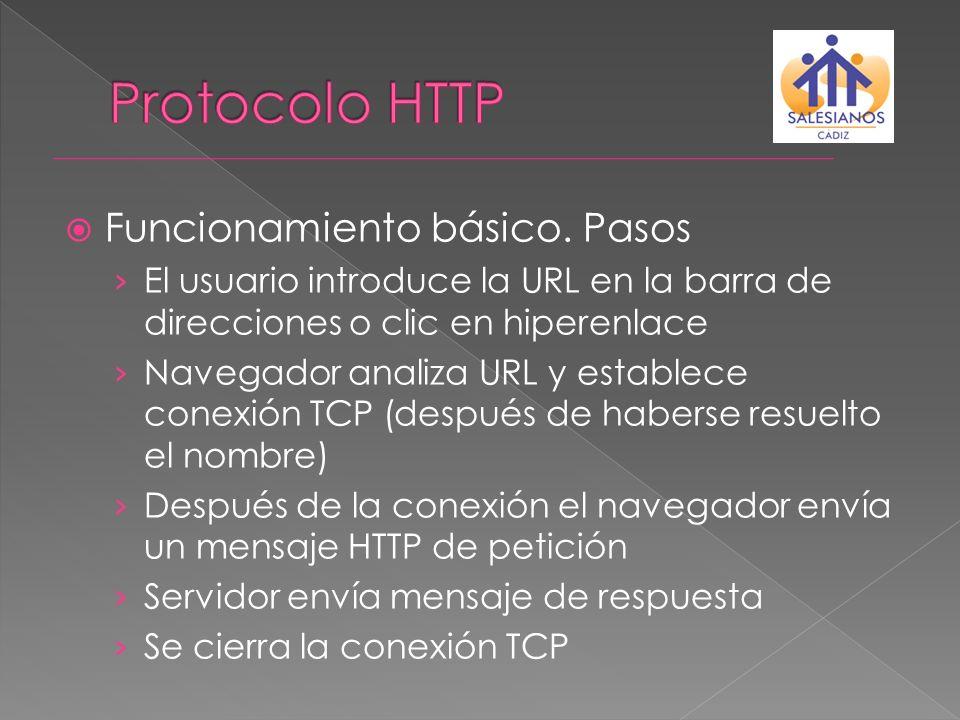 Protocolo HTTP Funcionamiento básico. Pasos